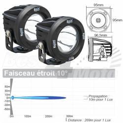 KIT 2 LAMPES OPTIMUS ROND 10W FAISCEAU ETROIT 10° VISION-X