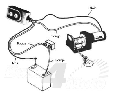 Winch Mount Kit