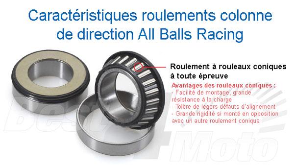 250 90.. All balls 411477 Kit roulements de colonne de direction pour kx125